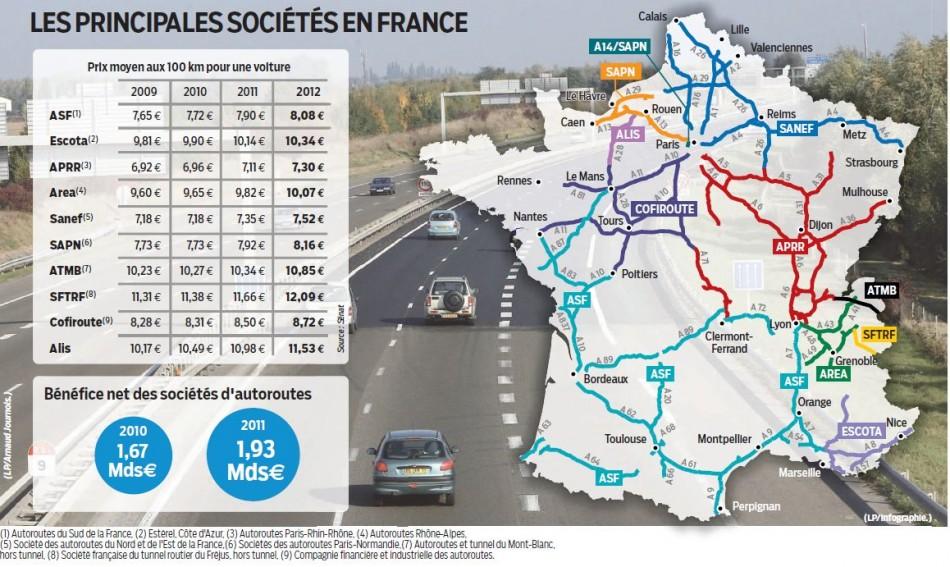 augmentation du tarif des autoroutes