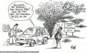 Vielle voiture polluante