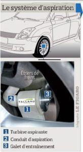 système d'aspiration de particules de freinage