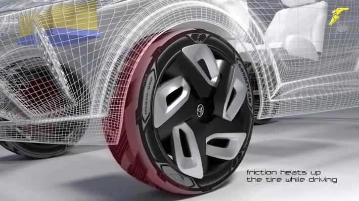 Le pneu à récupération d'énergie de la marque Goodyear
