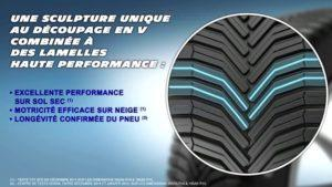performances du pneu Crossclimate