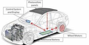HySolarKit, transformer une essence en hybride grâce à des panneaux solaires et à l'énergie cinétique