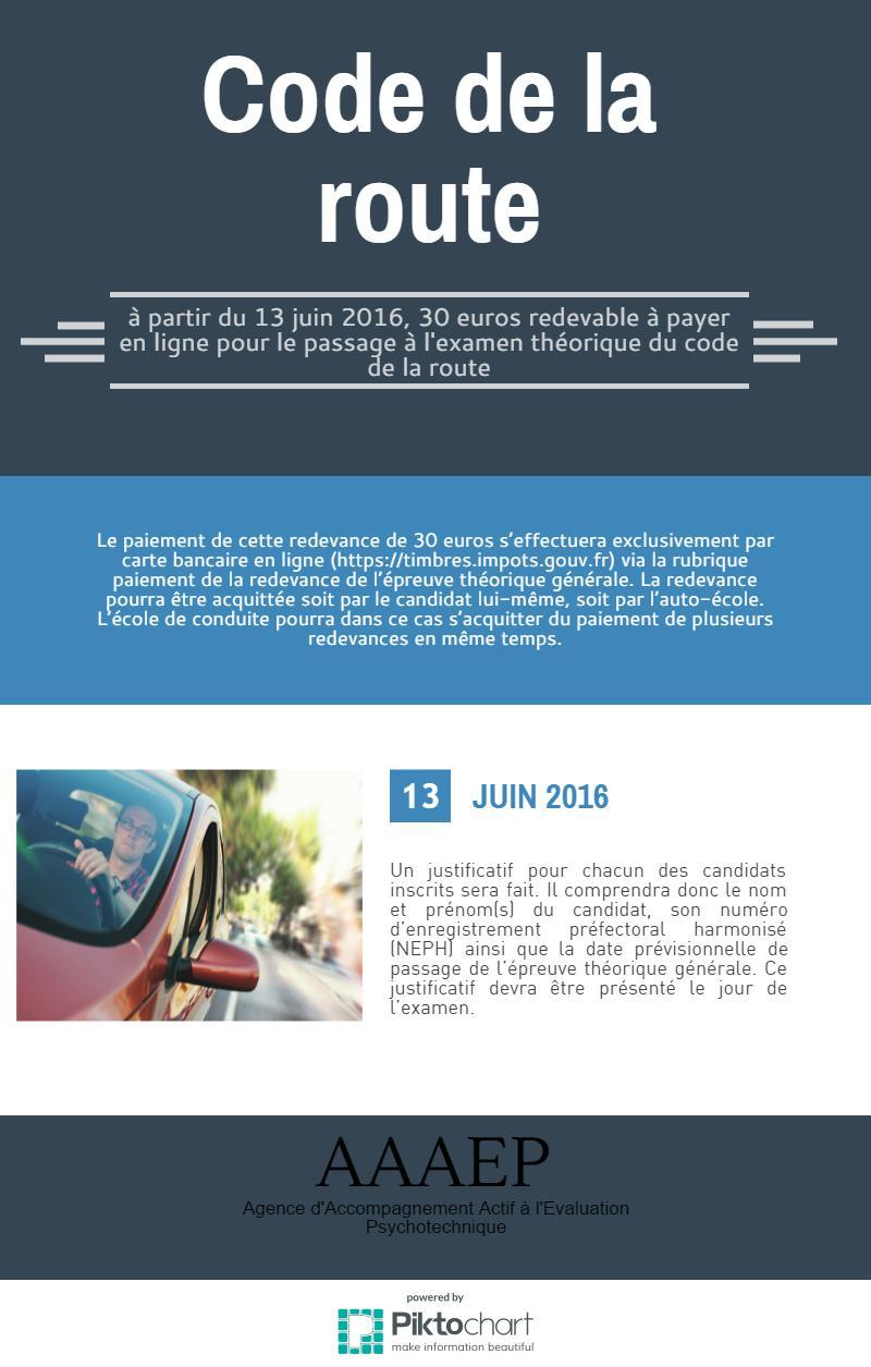 Code de la route : 30 euros redevable à payer en ligne