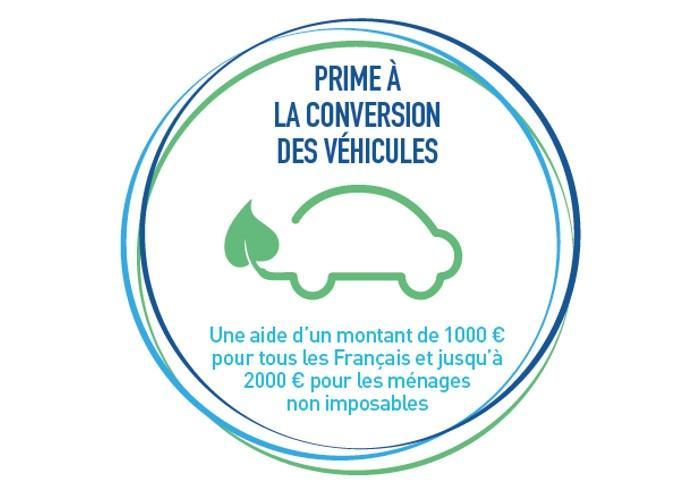 Prime conversion