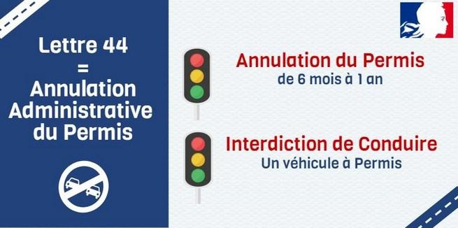 La Lettre 44 Annulation Administrative Du Permis De Conduire