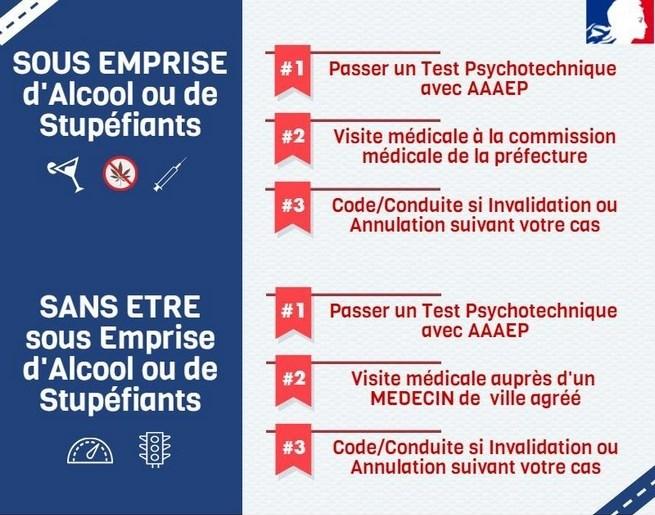 test psychotechnique apres annulation permis pour visite médicale